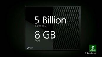 The Next Xbox Revealed - GameSpot_com -[8].flv_snapshot_00.19.10_[2013.05.21_13.55.00]
