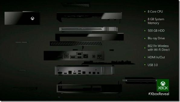 The Next Xbox Revealed - GameSpot_com -[8].flv_snapshot_00.19.19_[2013.05.21_13.56.22]
